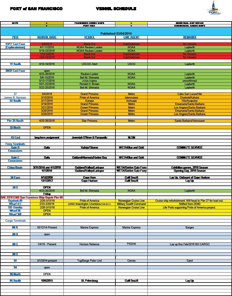 Vessel Schedule Port Of San Francisco